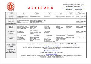 programme Kyu